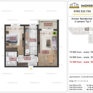 2 camere Dristor residential 2 tip f